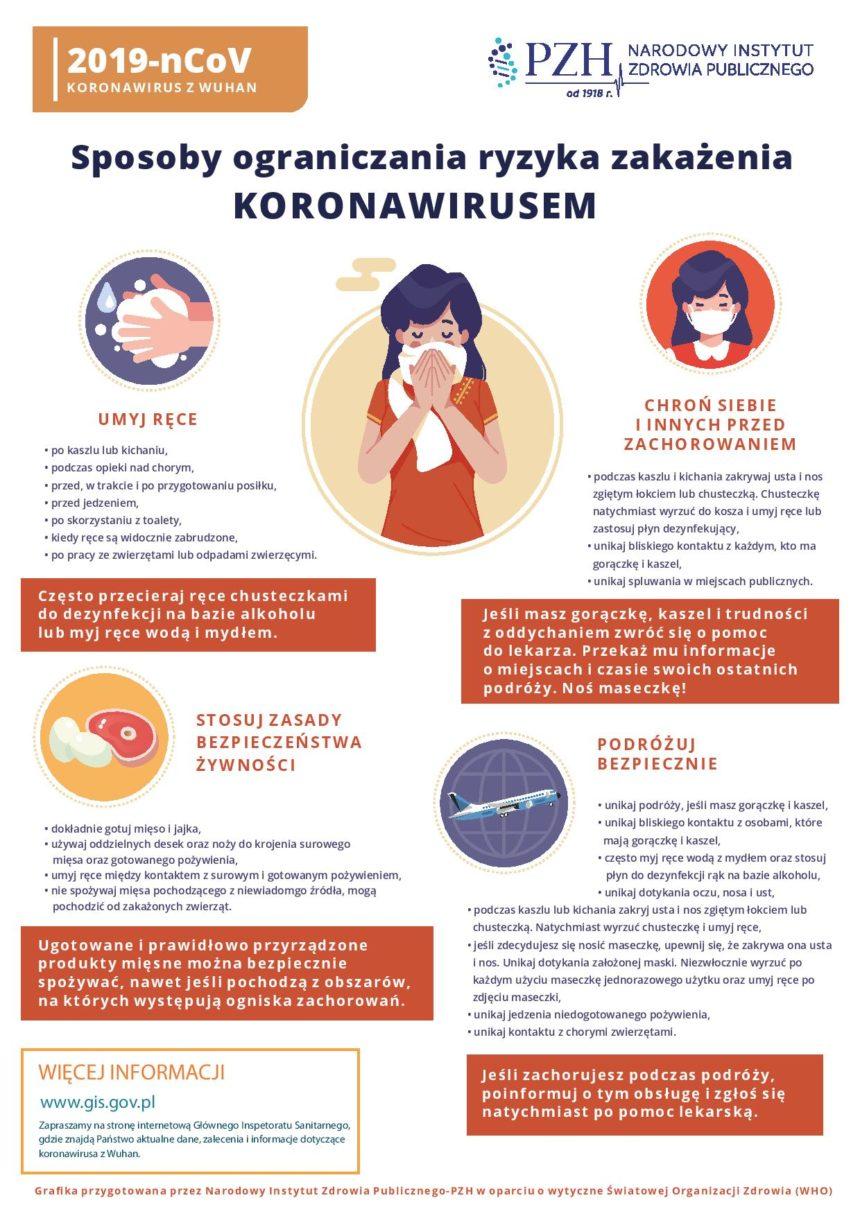 Sposoby ograniczania ryzyka zakażenia koronawirusem